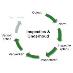 Beheer en Inspectie NEN 3140